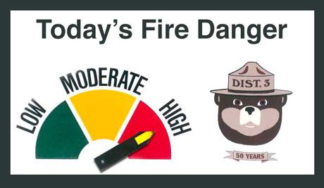 fire-danger-high