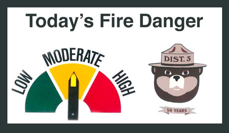 fire-danger-moderate
